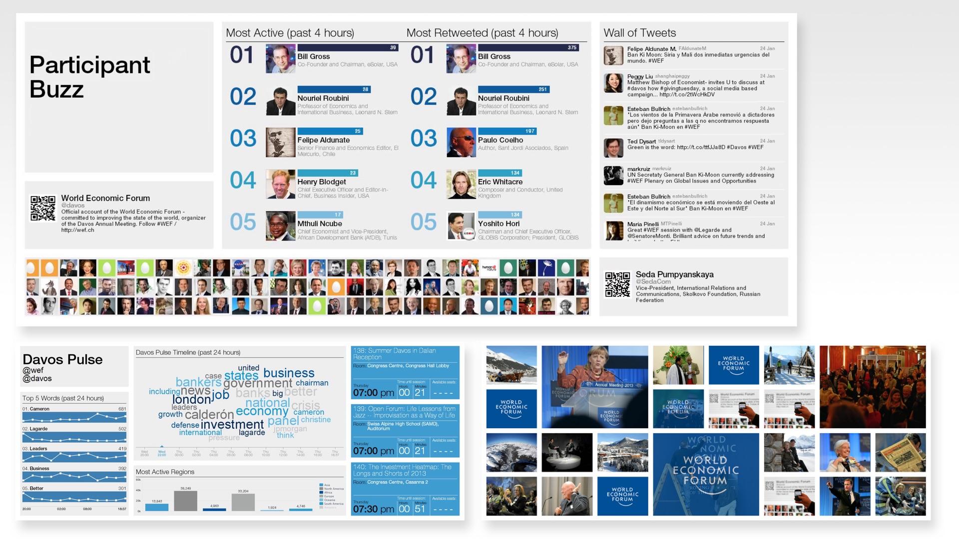 The Social Media Wall